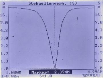 REsonanz bei 2,4 MHz - ZS6BKW als T-Antenne auf 160m.