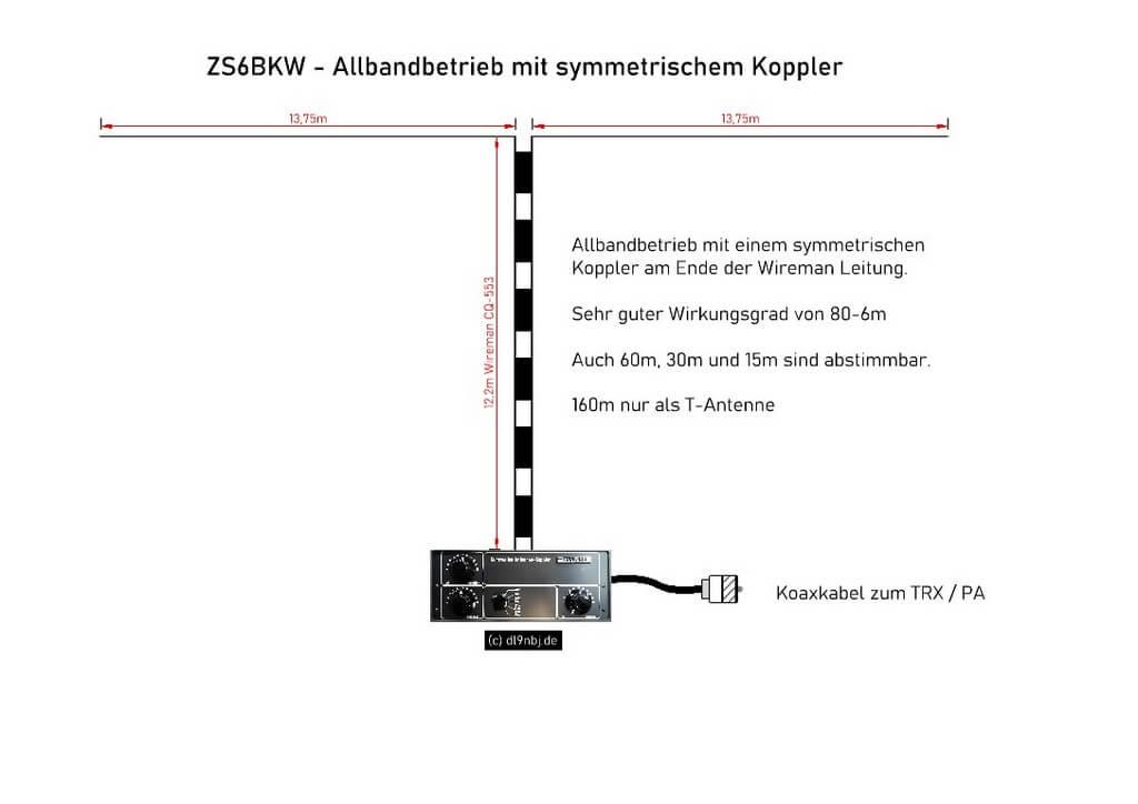 ZS6BKW mit symmetrischen Koppler
