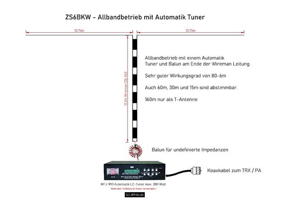 ZS6BKW mit Automatik Tuner