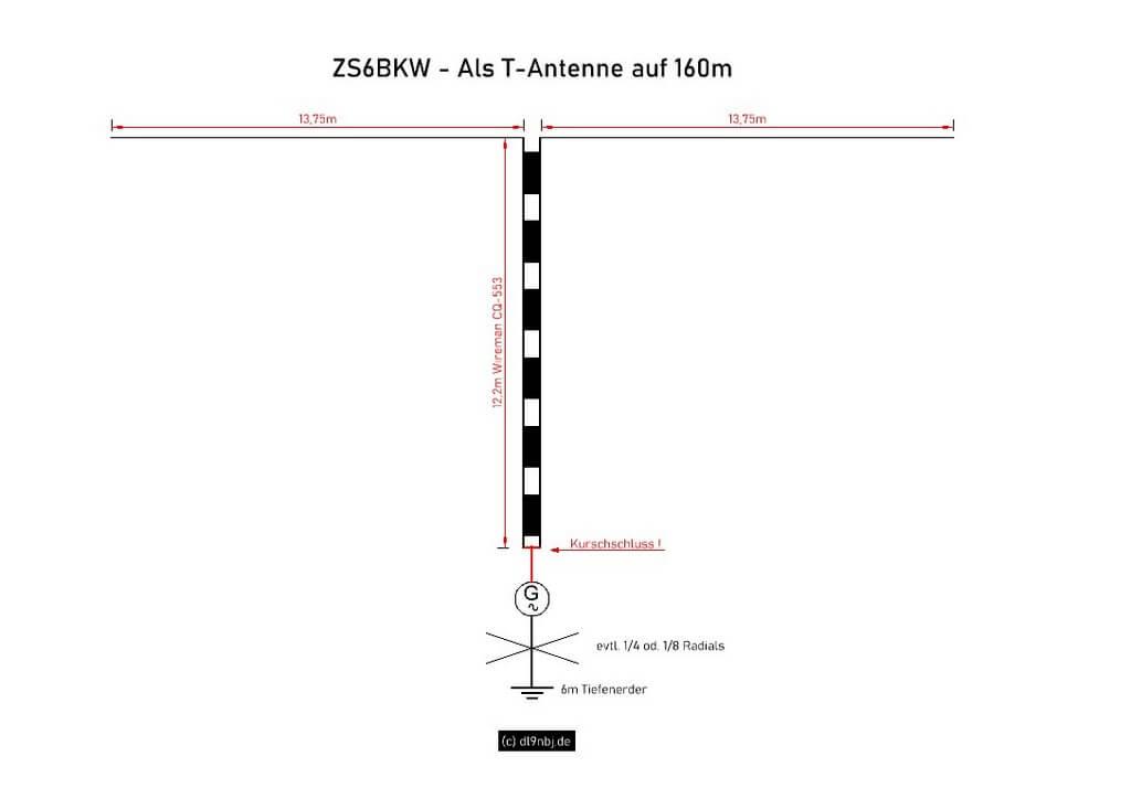 ZS6BKW als T-Antenne auf 160m
