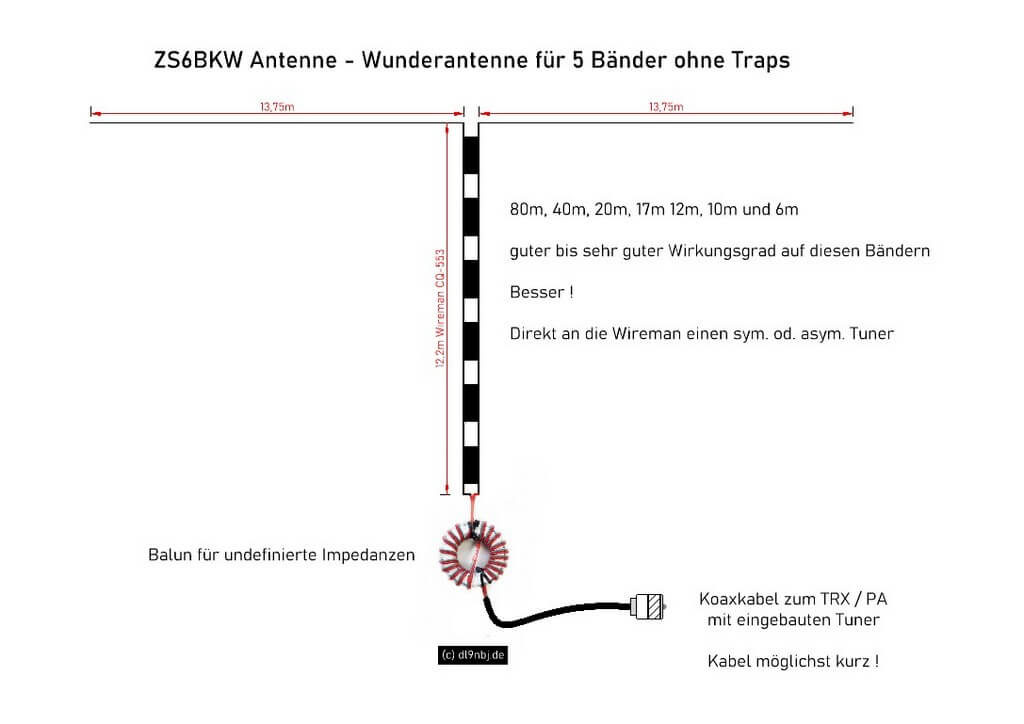 ZS6BKW Antenne